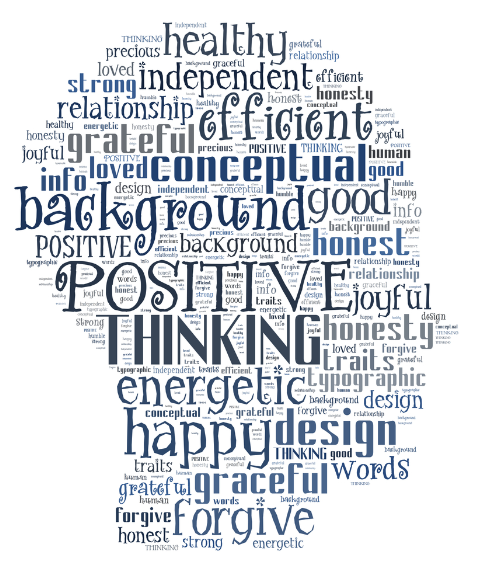 positive thinking word cloud.png
